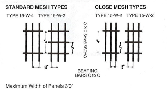 Standard Mesh Types and Close Mesh Types